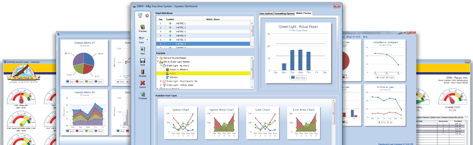 Dynamic Dashboards